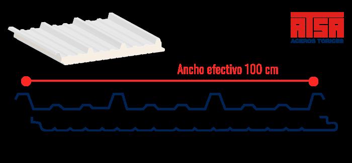 Perfil del panel galvatecho