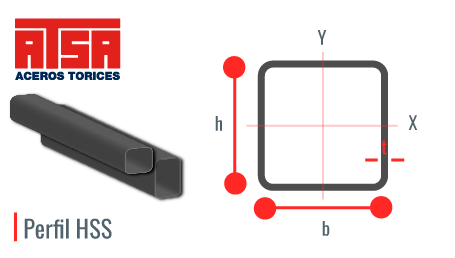 Especificaciones del perfil HSS